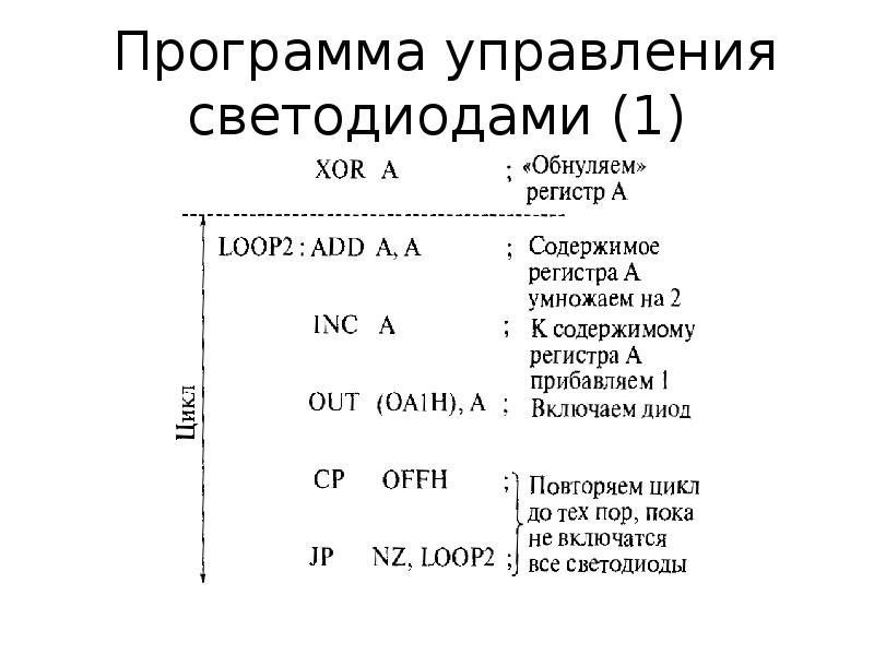 Программа управления светодиодами (1)