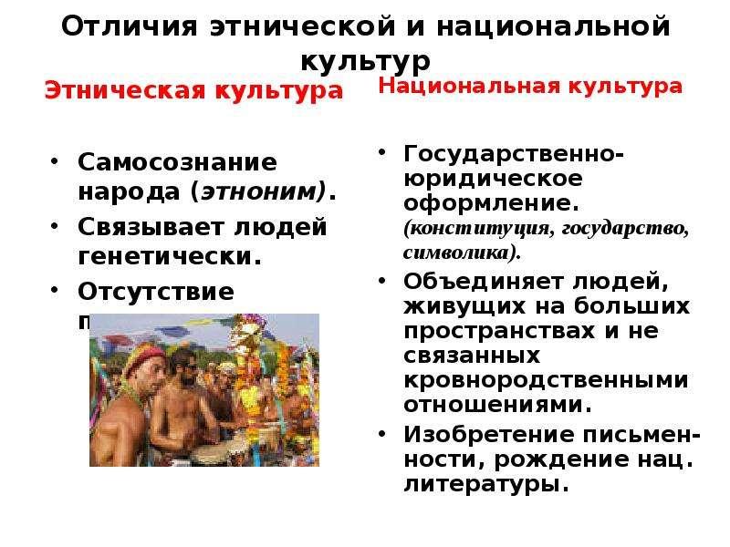 Отличия этнической и национальной культур Этническая культура