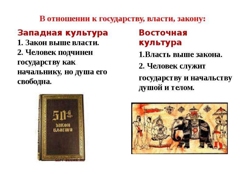 В отношении к государству, власти, закону: Западная культура 1. Закон выше власти. 2. Человек подчин