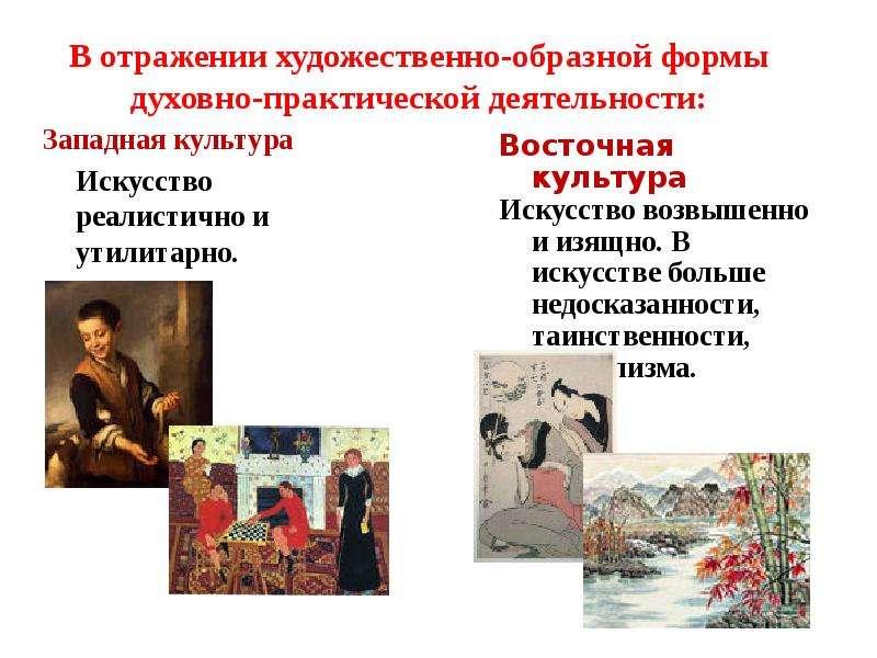 В отражении художественно-образной формы духовно-практической деятельности: Западная культура Искусс