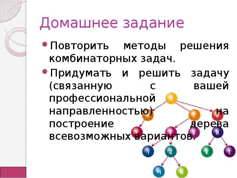Домашнее задание Повторить методы решения комбинаторных задач. Придумать и решить задачу (связанную