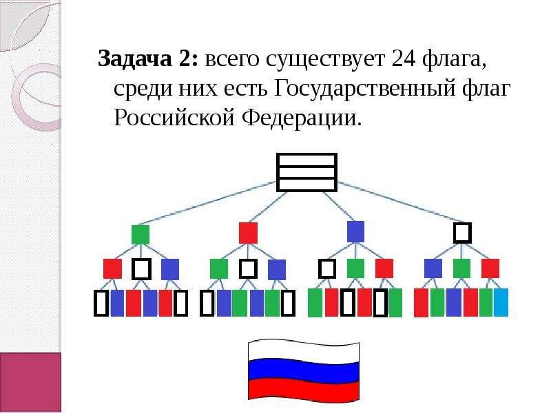Задача 2: всего существует 24 флага, среди них есть Государственный флаг Российской Федерации. Задач