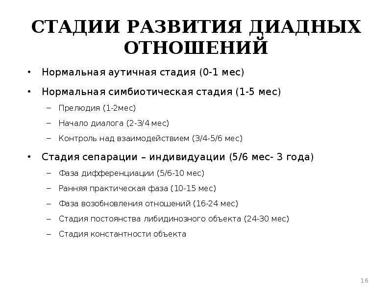 СТАДИИ РАЗВИТИЯ ДИАДНЫХ ОТНОШЕНИЙ Нормальная аутичная стадия (0-1 мес) Нормальная симбиотическая ста