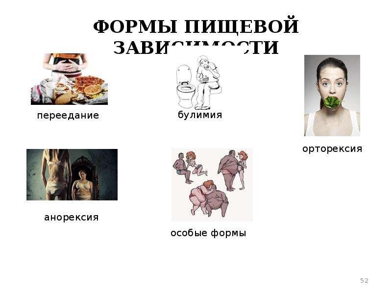 ФОРМЫ ПИЩЕВОЙ ЗАВИСИМОСТИ