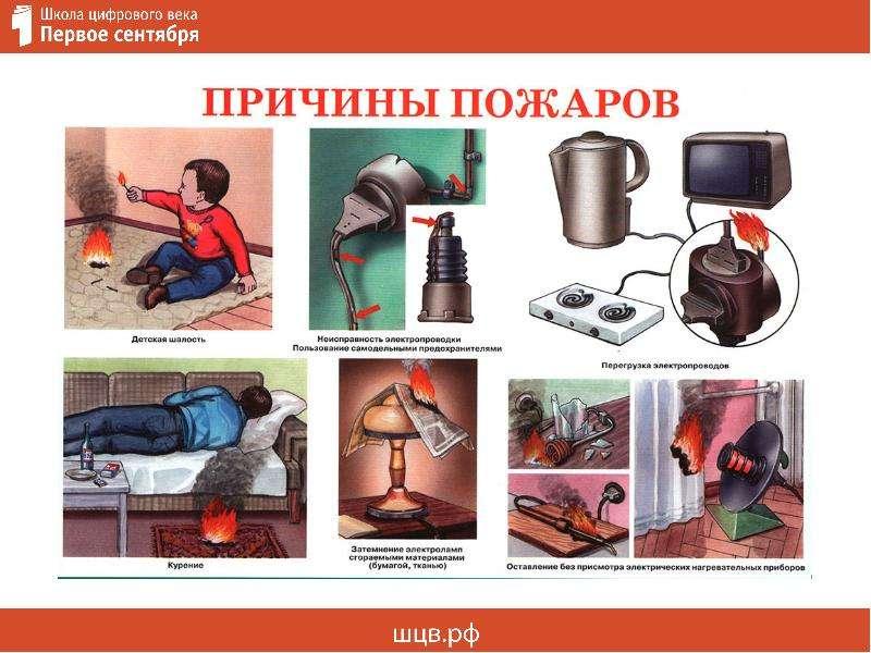 Пожарная безопасность: как вести себя при возникновении пожара, слайд 5