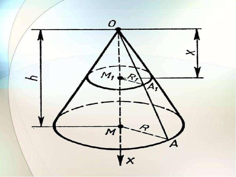 Применение интеграла к решению задач, слайд 12