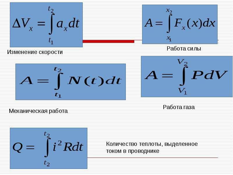 Применение интеграла к решению задач, слайд 16