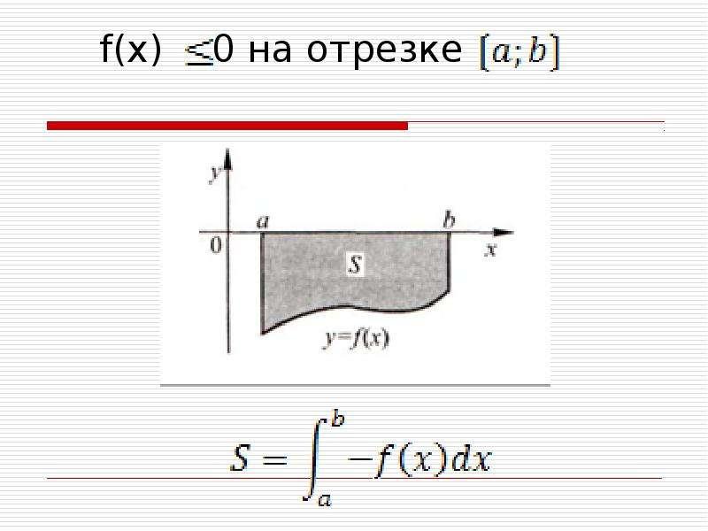 f(x) 0 на отрезке