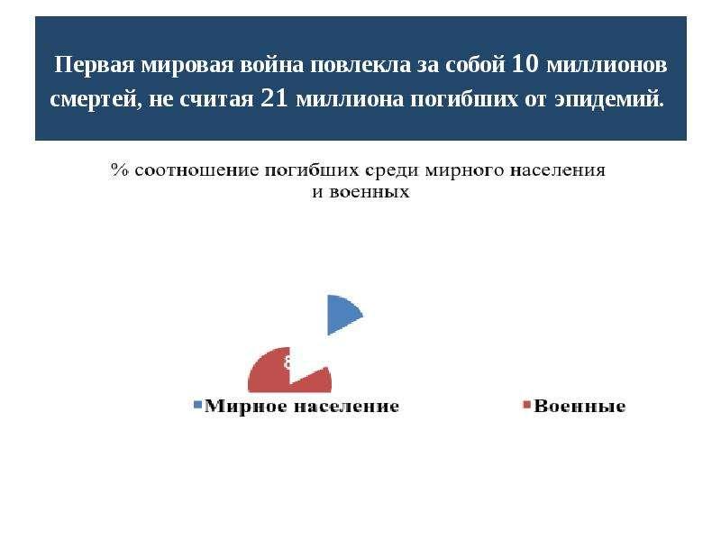 Чрезвычайные ситуации военного характера, рис. 12