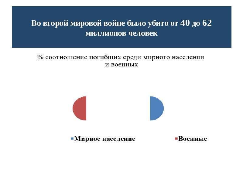 Чрезвычайные ситуации военного характера, рис. 13