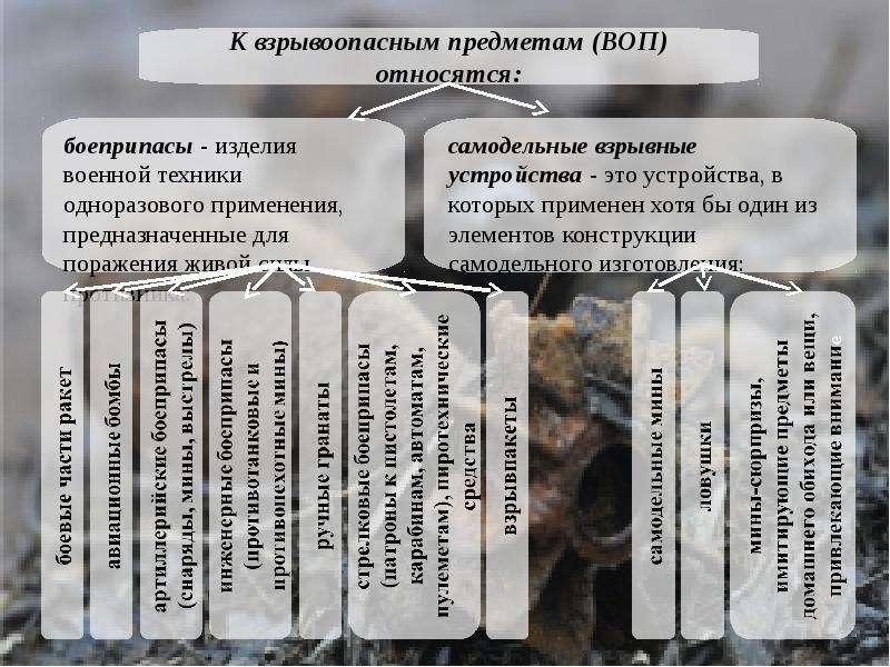 Чрезвычайные ситуации военного характера, рис. 44