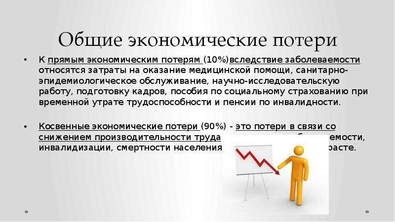Общие экономические потери К прямым экономическим потерям (10%)вследствие заболеваемости относятся з
