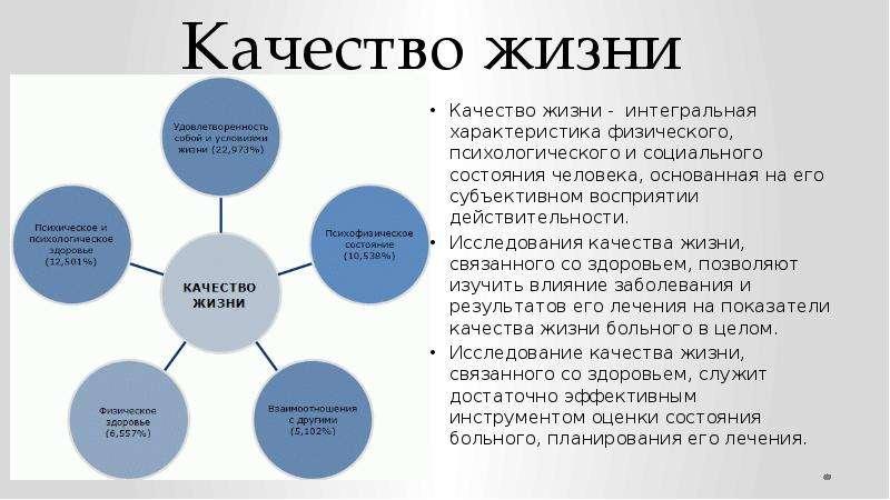 Качество жизни Качество жизни - интегральная характеристика физического, психологического и социальн