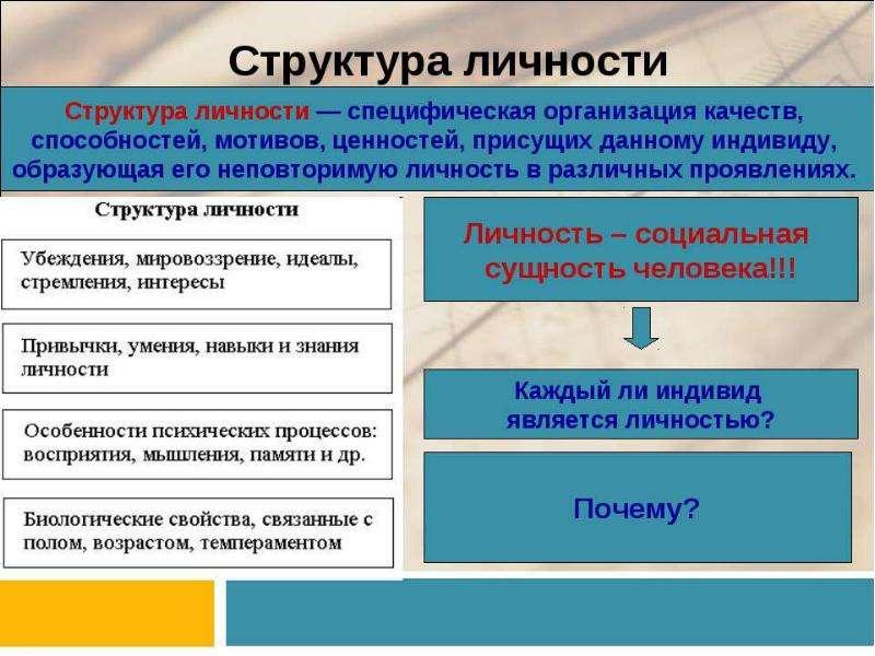 Личность и особенности ее формирования, слайд 3