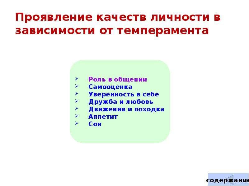 Проявление качеств личности в зависимости от темперамента