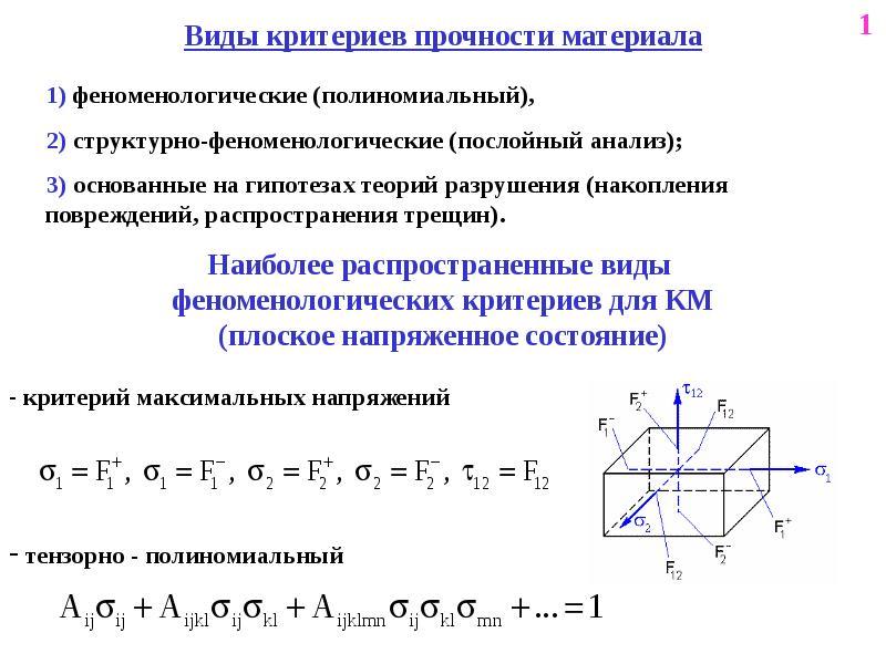 Презентация Виды критериев прочности материала