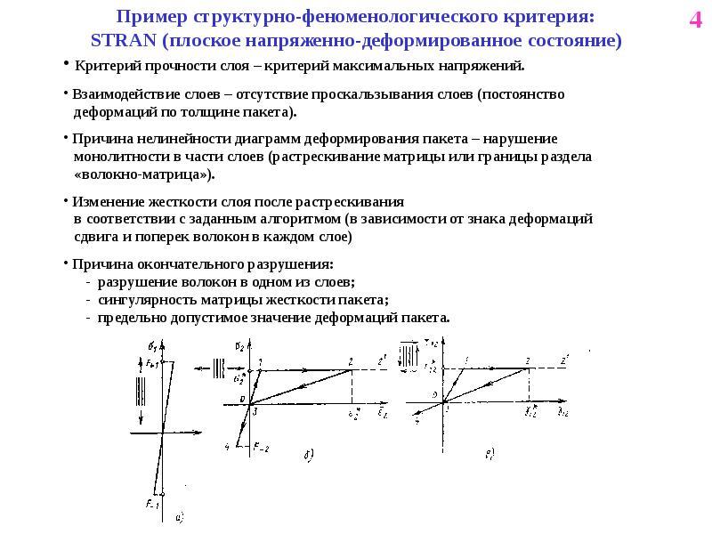 Пример структурно-феноменологического критерия: STRAN (плоское напряженно-деформированное состояние)