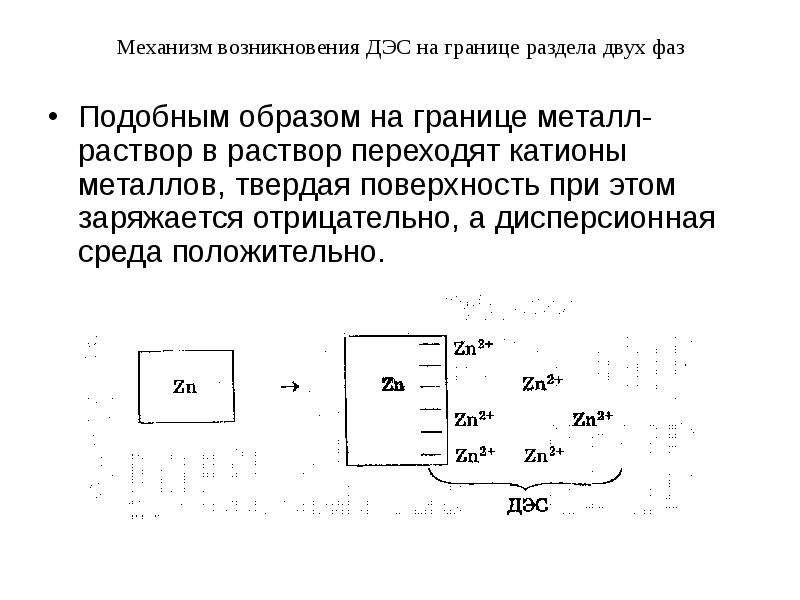 Механизм возникновения ДЭС на границе раздела двух фаз Подобным образом на границе металл-раствор в