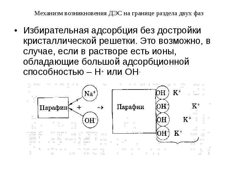 Механизм возникновения ДЭС на границе раздела двух фаз Избирательная адсорбция без достройки кристал