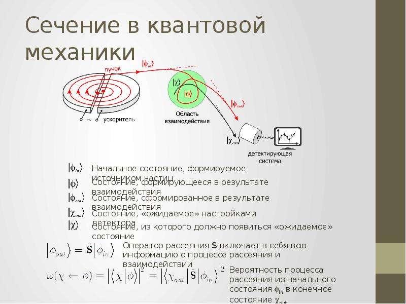 Сечение в квантовой механики