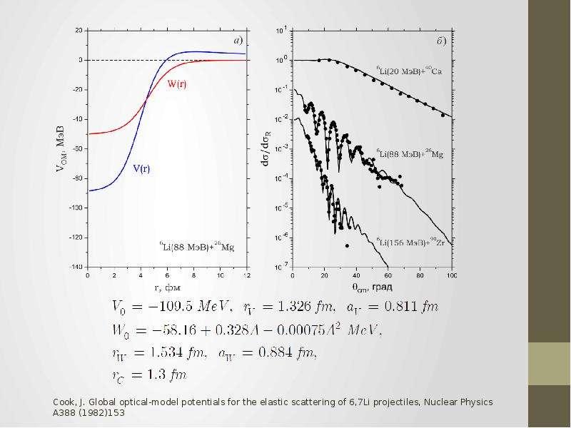 Оптическая модель упругого рассеяния, слайд 13