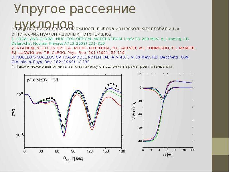 Упругое рассеяние нуклонов