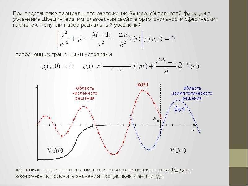 Оптическая модель упругого рассеяния, слайд 8