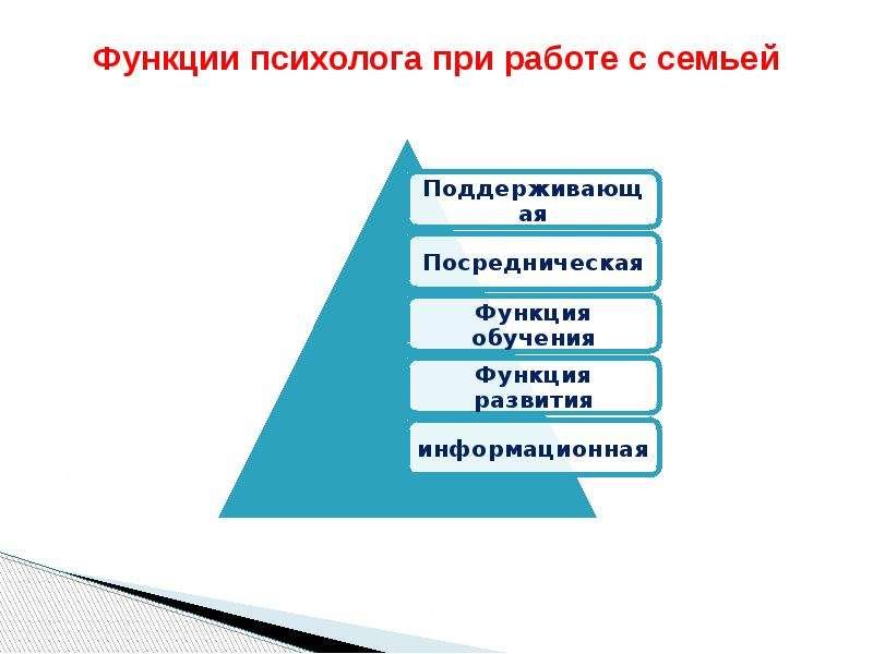 Функции психолога при работе с семьей :