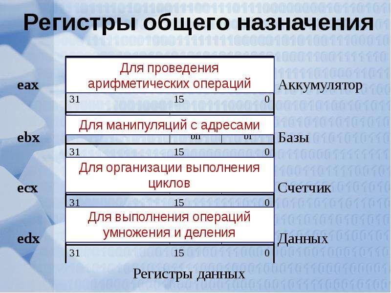 Основные компоненты языка Ассемблер, слайд 2