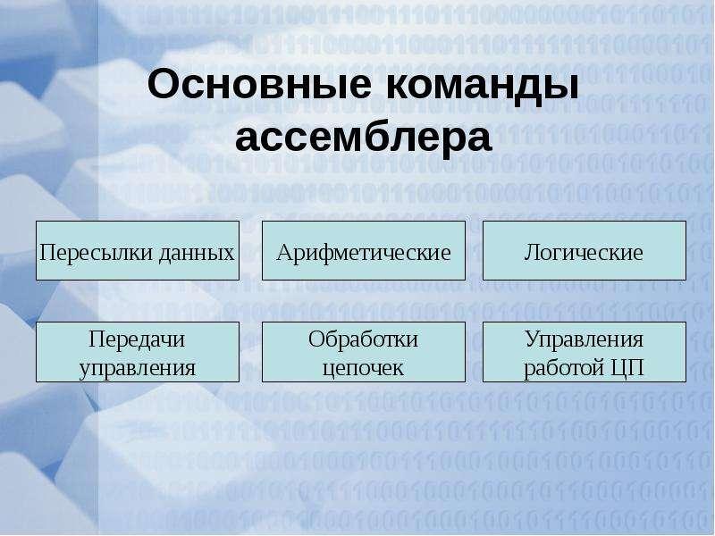 Основные команды ассемблера