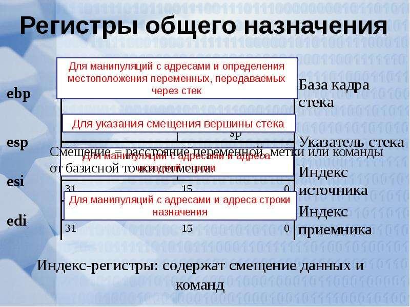 Регистры общего назначения