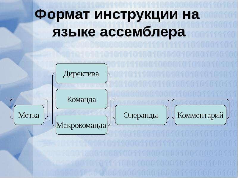 Формат инструкции на языке ассемблера