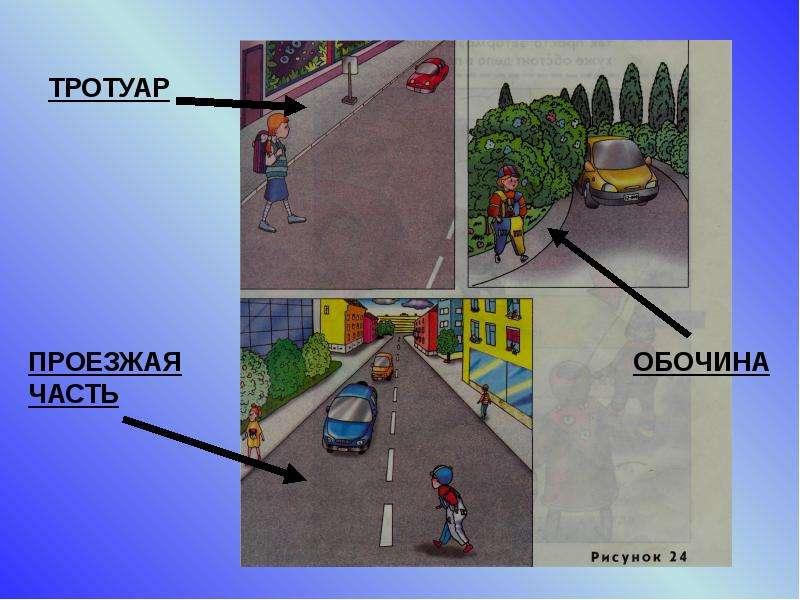 Элементы улиц и дорог, рис. 6