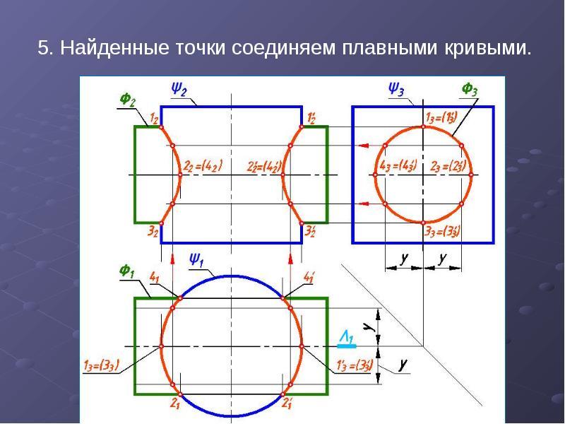 5. Найденные точки соединяем плавными кривыми. 5. Найденные точки соединяем плавными кривыми.