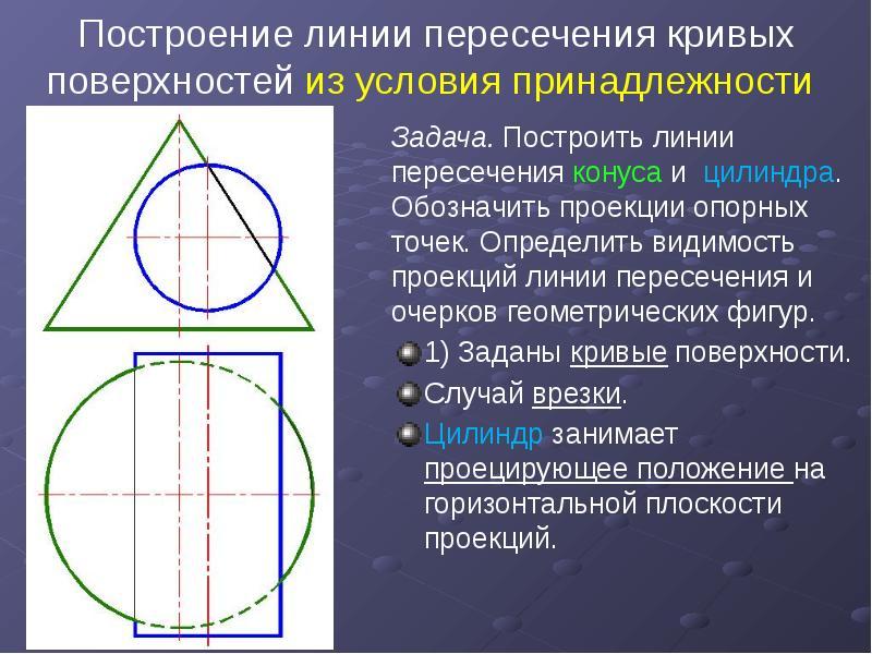Построение линии пересечения кривых поверхностей из условия принадлежности Задача. Построить линии п