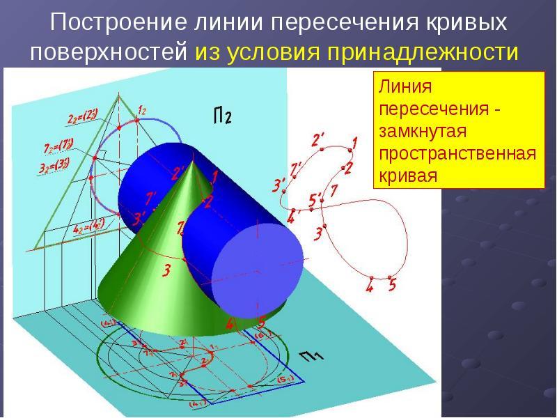 Построение линии пересечения кривых поверхностей из условия принадлежности
