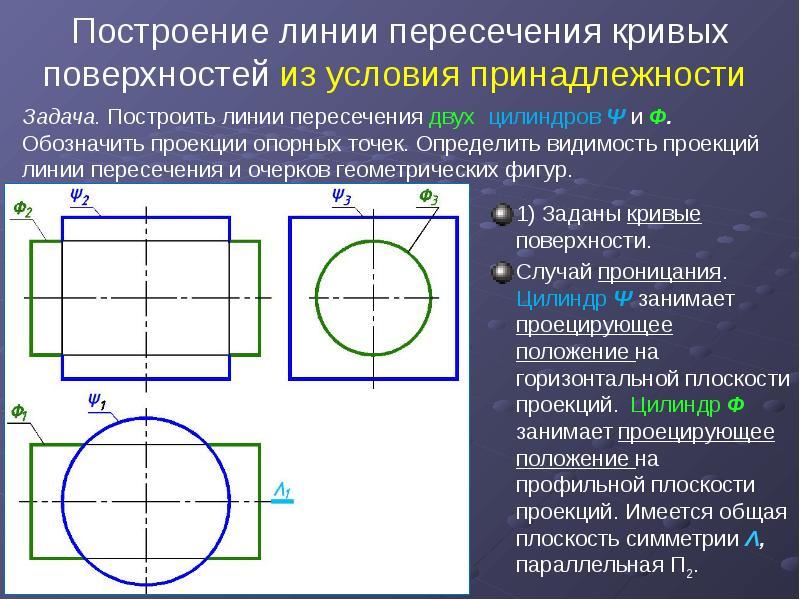 Построение линии пересечения кривых поверхностей из условия принадлежности 1) Заданы кривые поверхно