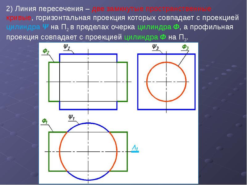 2) Линия пересечения – две замкнутые пространственные кривые, горизонтальная проекция которых совпад