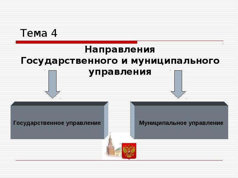 Направления Государственного и муниципального управления