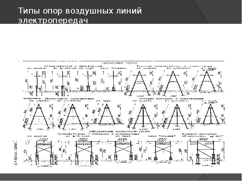 Типы опор воздушных линий электропередач