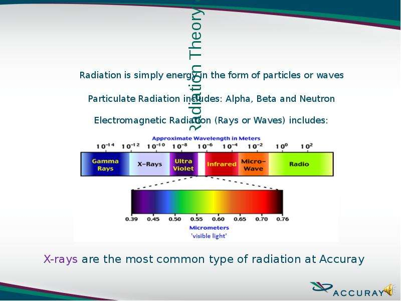 Radiation safety training, рис. 3