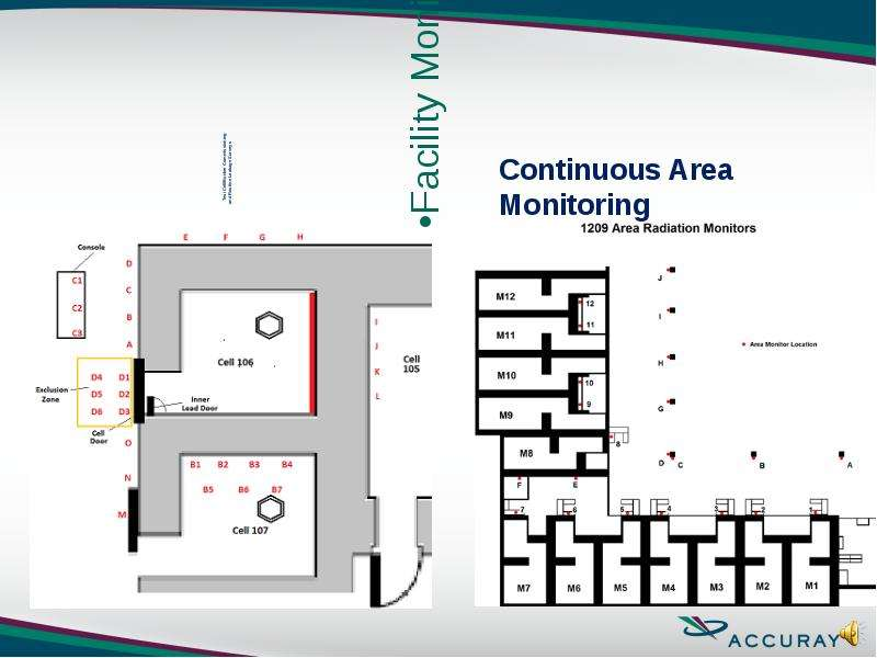 Test Cell/Bunker Commissioning and Routine Leakage Surveys Test Cell/Bunker Commissioning and Routin