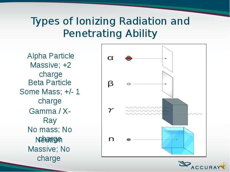 Radiation safety training, рис. 9