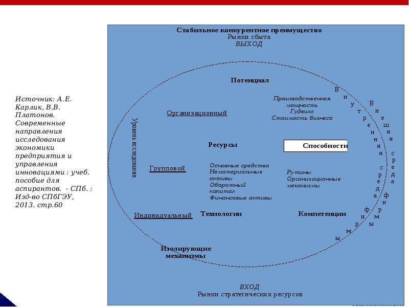 Аналитическая экономика. Методология и методика научного исследования, слайд 14