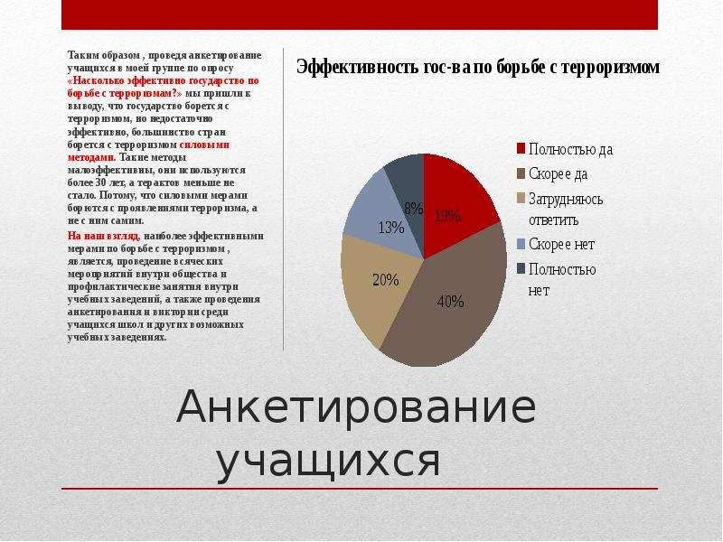 Анкетирование учащихся Таким образом , проведя анкетирование учащихся в моей группе по опросу «Наско