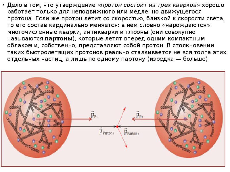 Дело в том, что утверждение «протон состоит из трех кварков» хорошо работает только для неподвижного