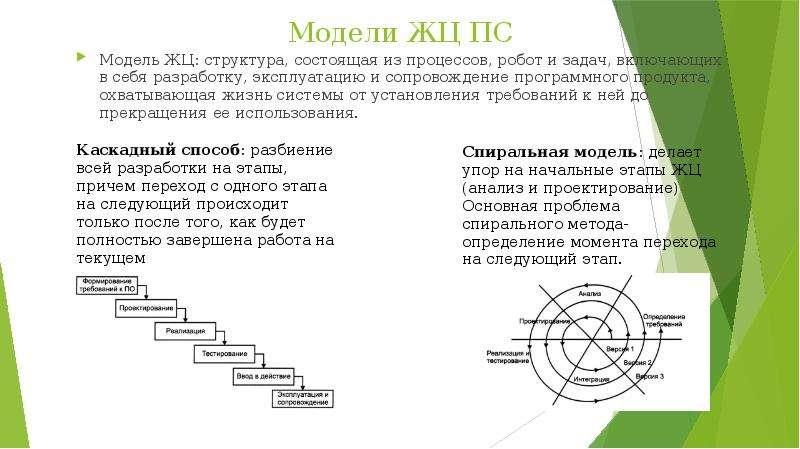 Модели ЖЦ ПС Модель ЖЦ: структура, состоящая из процессов, робот и задач, включающих в себя разработ