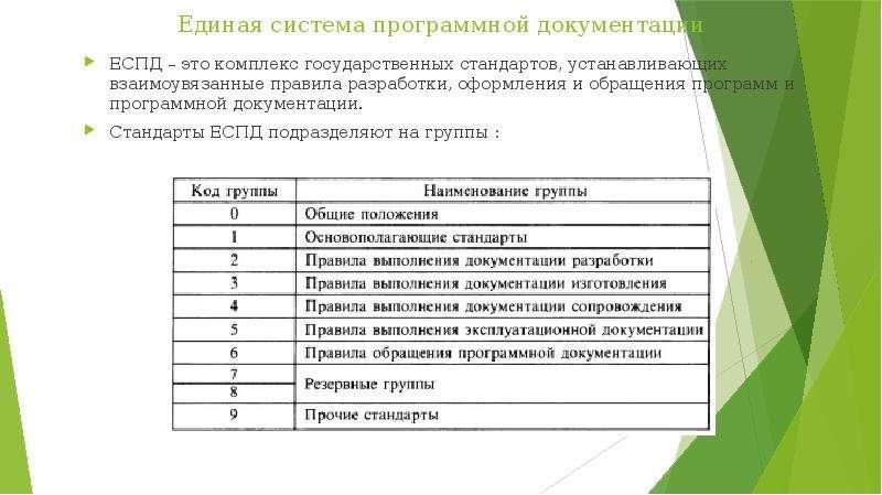 Единая система программной документации ЕСПД – это комплекс государственных стандартов, устанавливаю