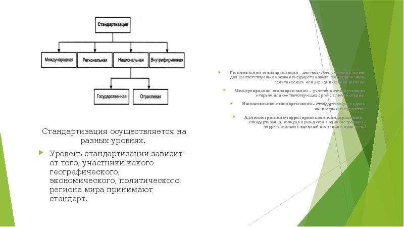 Стандартизация осуществляется на разных уровнях. Стандартизация осуществляется на разных уровнях. Ур