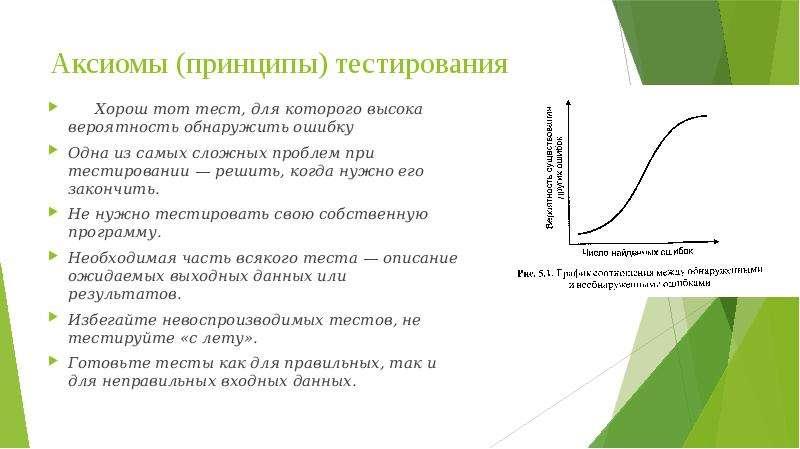 Аксиомы (принципы) тестирования Хорош тот тест, для которого высока вероятность обнаружить ошибку Од